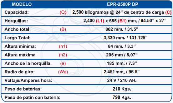 TABLA-PATIN-EPR-2500P-DP