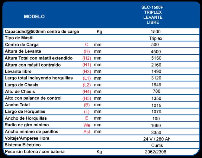 ABLA-MODELO-Y-SERIE-SEC-1500