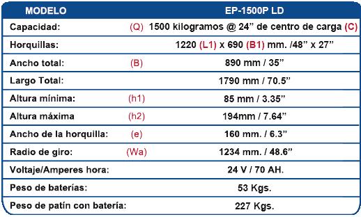 EP-1500P-LD