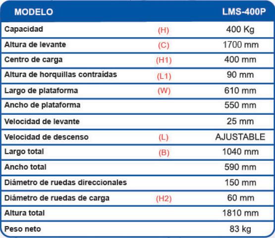 Caracteristicas del Elevador hidraulico LMS 400p