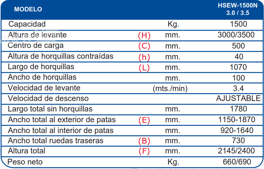 TABLA-APILADOR-HSEW-1500N