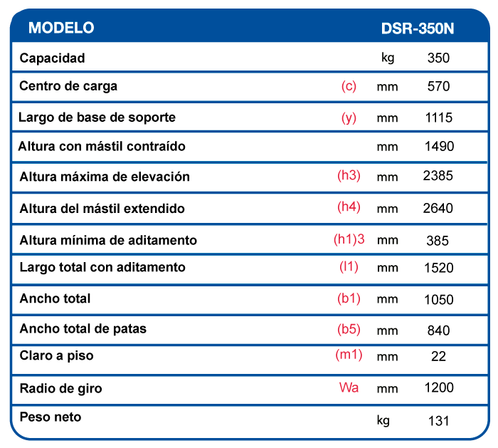 TABLA-DSR-350N