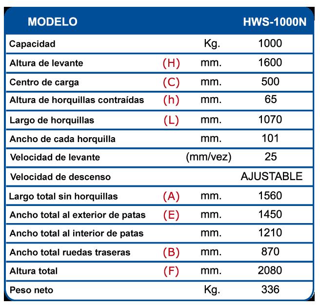 TABLA-HWS-1000N