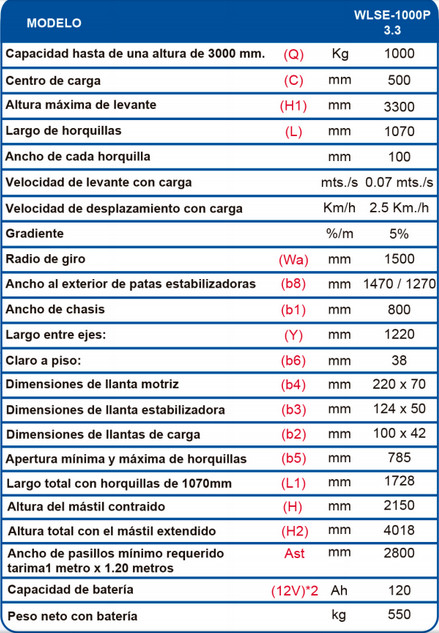 table wlse 1000p