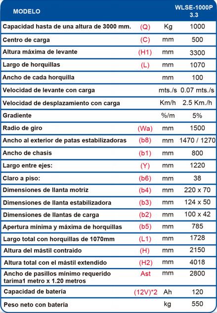 table wlse 1000p