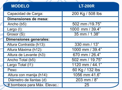 LT440Rtec